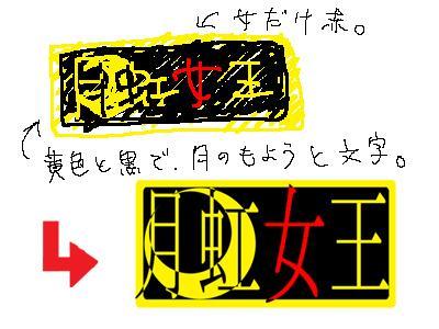 あなたが描いたラフを元に、ロゴを仕上げます 「こんなロゴが欲しい!!」というイメージのある方に。
