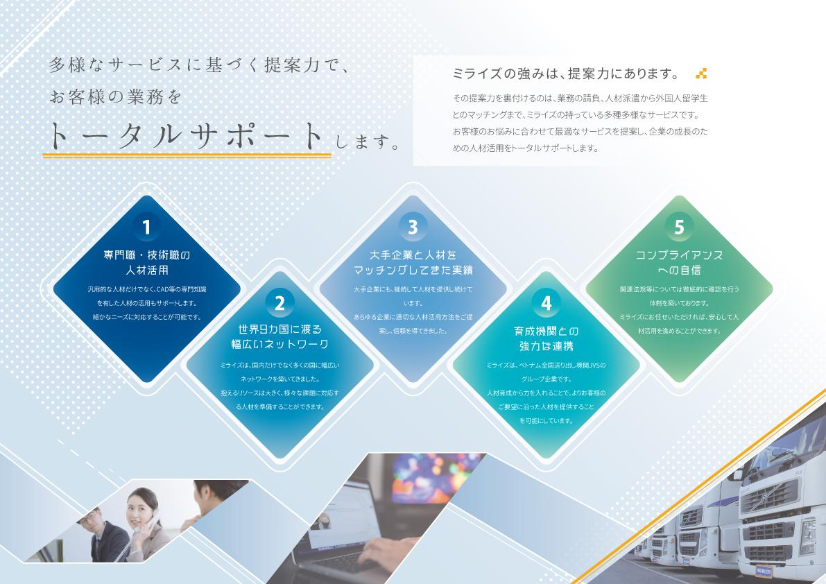 プロデザイナーが目を引くパンフレットを製作します スタイリッシュなパンフレットで販促効果UPのお手伝い
