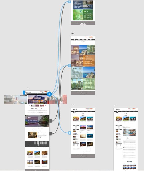WEBサイト制作、全てコミコミで行います デザイン、SEO対策、レスポンシブ対応全て含めて制作致します