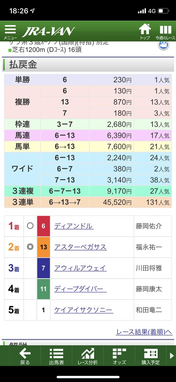 中央競馬の大穴激走馬紹介します 先週は福島op馬連25.7倍的中!