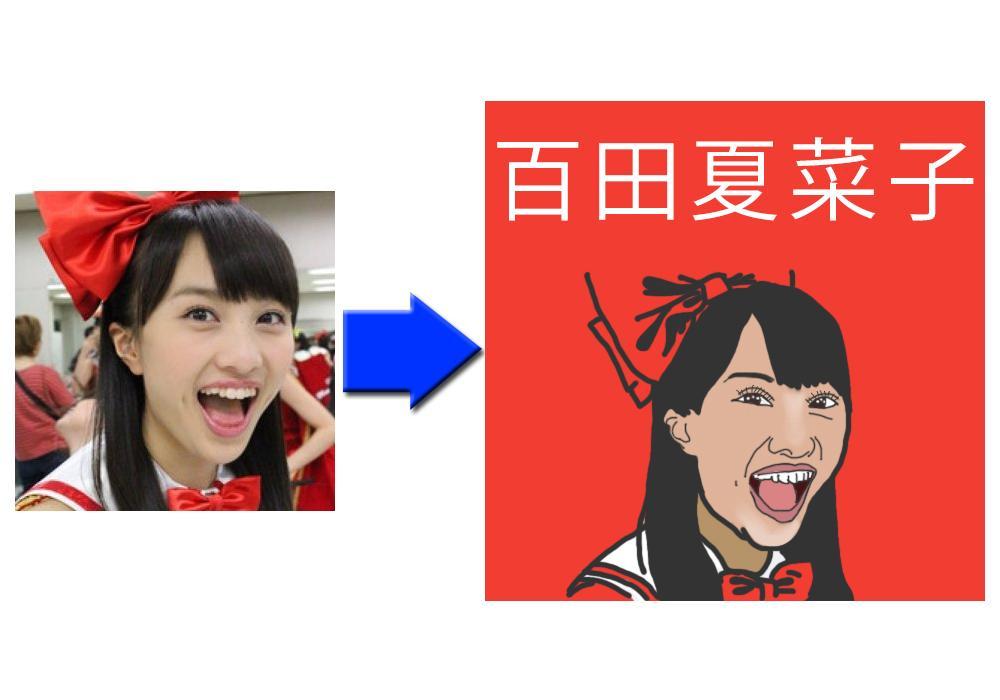 SNSアイコン作成【似顔絵&名前付き】
