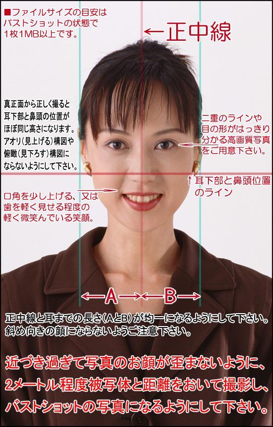 似顔絵Lineスタンプ40個作ります 背景、ポーズ固定のセミオーダータイプの似顔絵ラインスタンプ♪