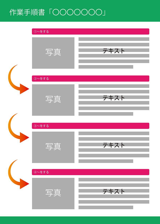 作業マニュアル(作業手順書)を制作致します 作業手順を分かりやすく説明したい時どうぞ☆(要お問合せ)
