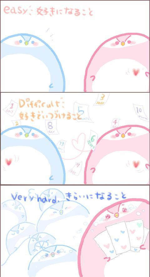 ぷちコマ漫画お描きします!【mayuオリジナル*72dpi*印刷用応相談】
