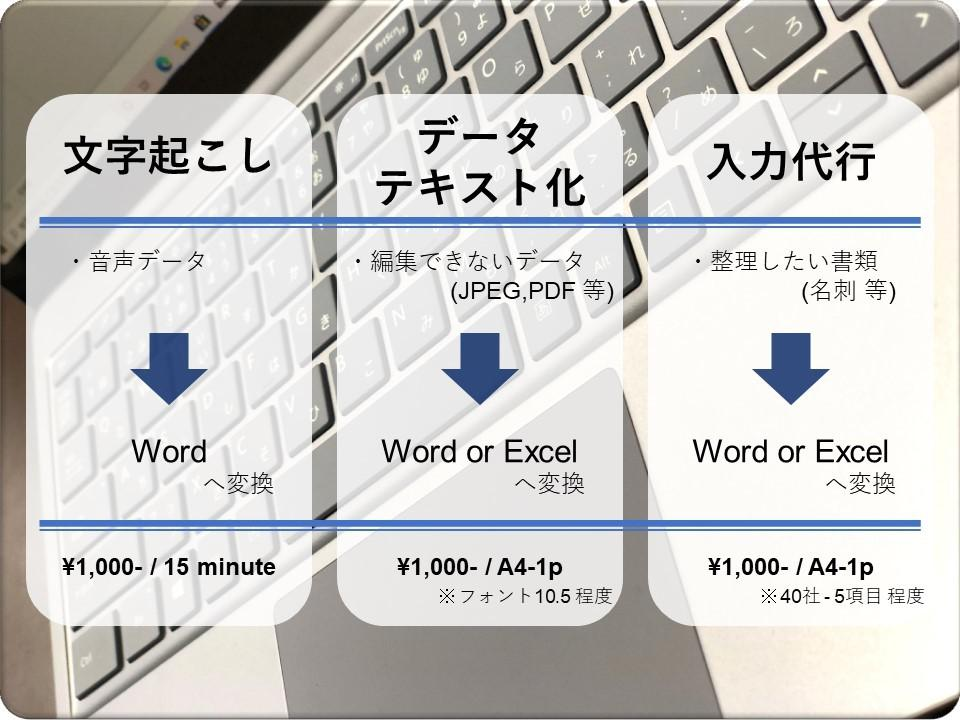各種テキスト化、承ります 文字起こし、テキスト化、入力代行、何でもお任せください! イメージ1