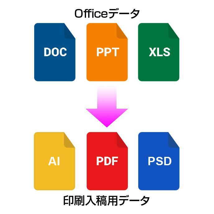 Word等を印刷用入稿データに変換します お持ちのOfficeデータ等をネット印刷で入稿したい方へ