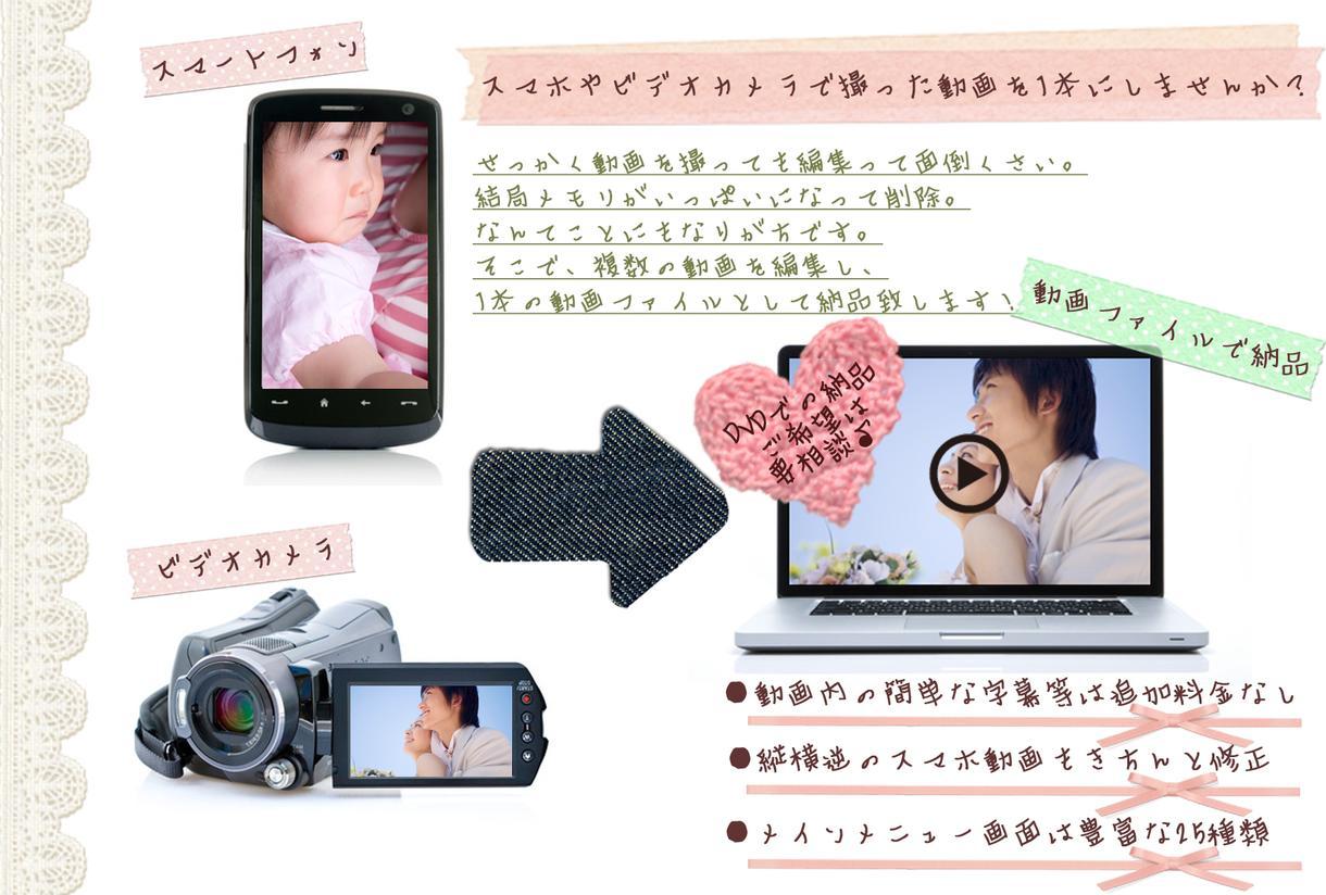スマホやビデオカメラで撮った短時間の動画を1本の動画に編集します!