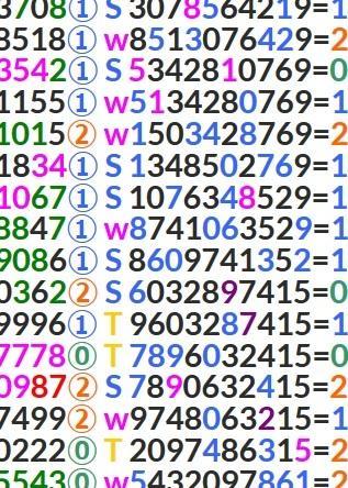 ナンバーズ4継続7点買いで利益が出た方法教えます 最新データーによる7点買いによるンナバーズ4シングル攻略 イメージ1