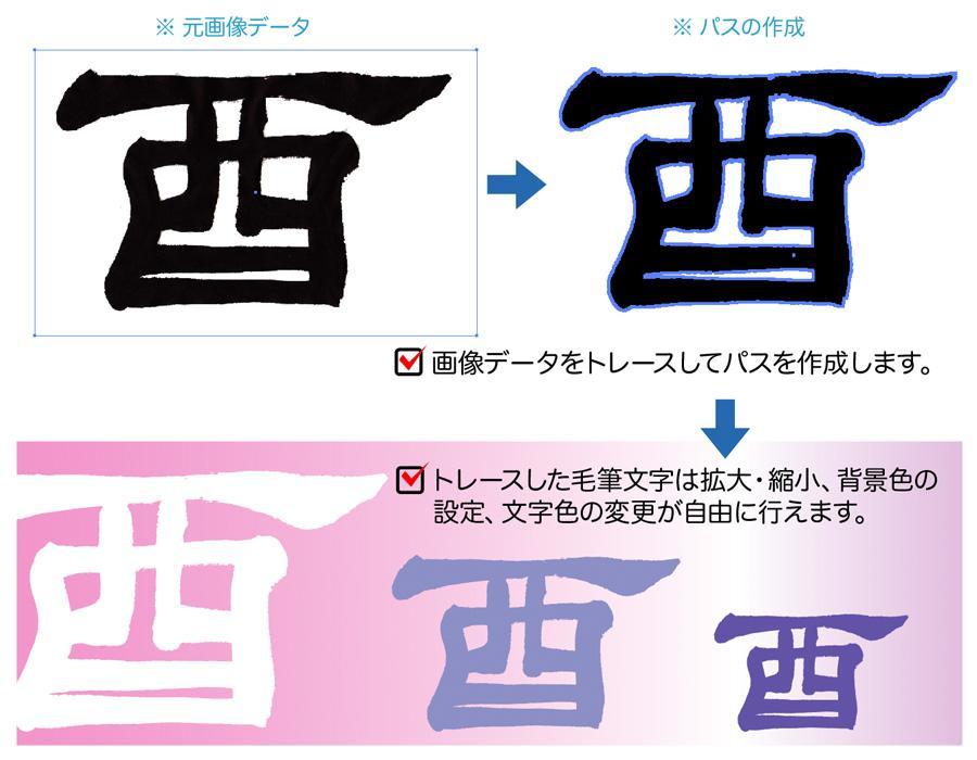 毛筆文字をイラストレーターでトレースします 年賀状のデザイン、またロゴとして名刺や看板等、幅広く使用可能