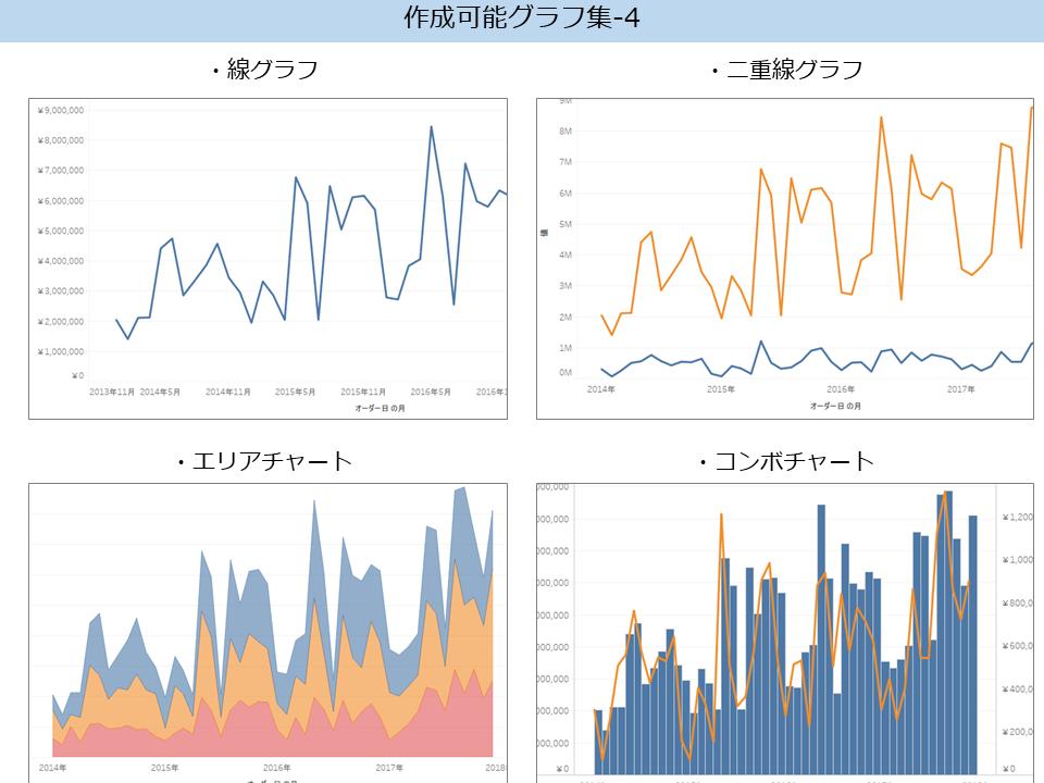 綺麗なグラフを作成します プレゼンテーション資料に美しいグラフを使用したい方へ