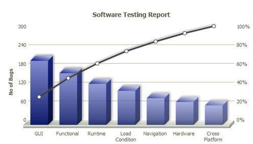 Excel,word,pp,pdf,tex作ります 表、分析、レポート作成、テスト清書、プレゼン資料作ります! イメージ1