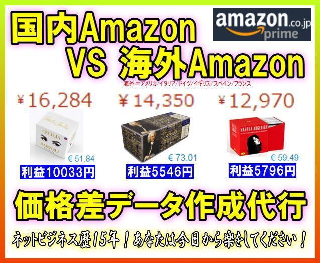 Amazon国内外の価格差データを取得します マーケットプレイスやFBA出品で稼ぐなら国内外の価格差 イメージ1