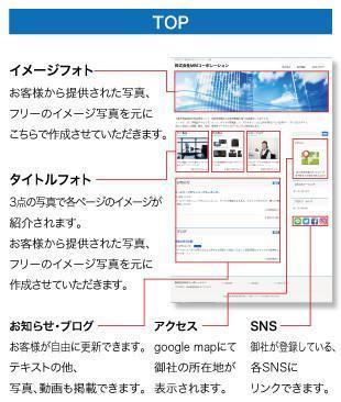 WEBサイトを5,000円でスマホ対応にします スマホ対応のためのリニューアルを3月末まで期間限定で半額!