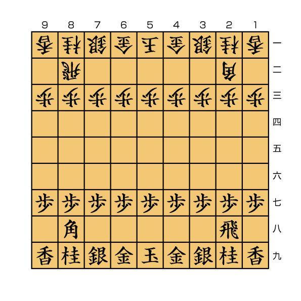 将棋を元プロの予備校講師が分かりやすく教えます 将棋を自分でも指せるようになってみませんか? イメージ1