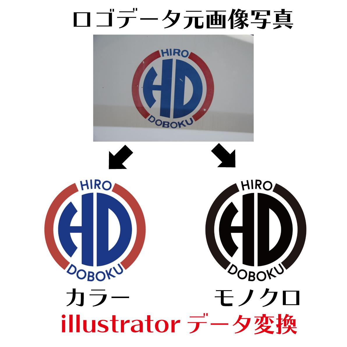 手書きイラスト、写真、ロゴをイラストデータにします 写真やスキャンデータをデジタル化!アウトライン、パス作成