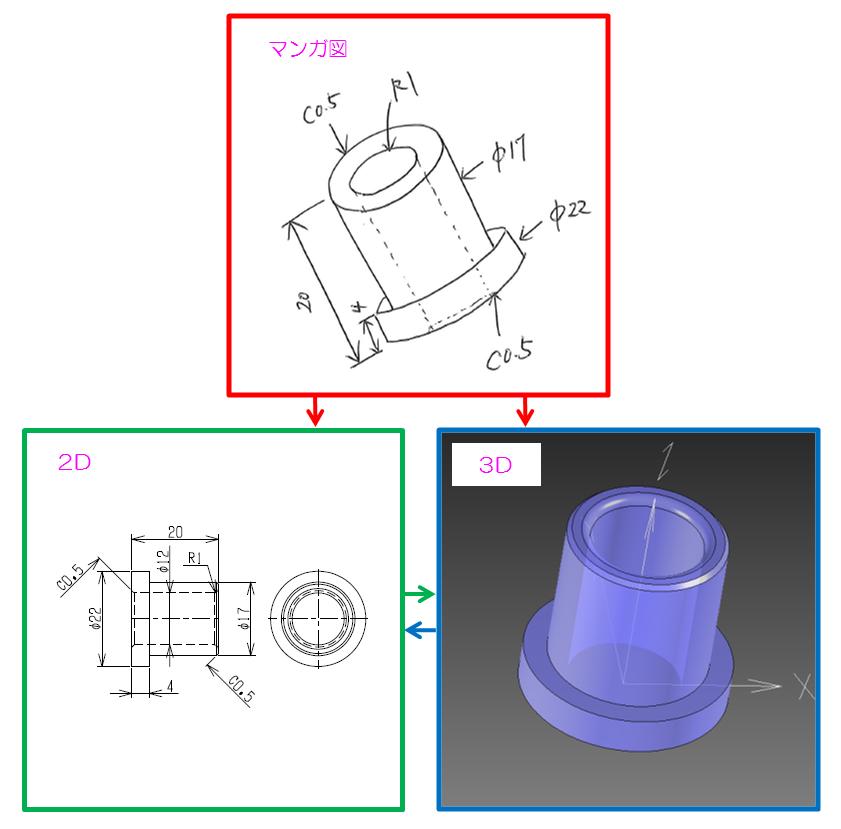 2Dや3Dデータを作成します お気軽にご相談ください。お待ちしています。 イメージ1