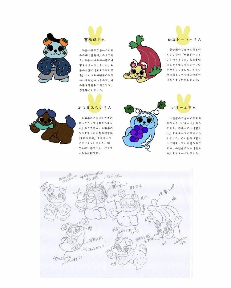 キャラクターデザインします 親しみやすいPOPなキャラクターをデザインします!