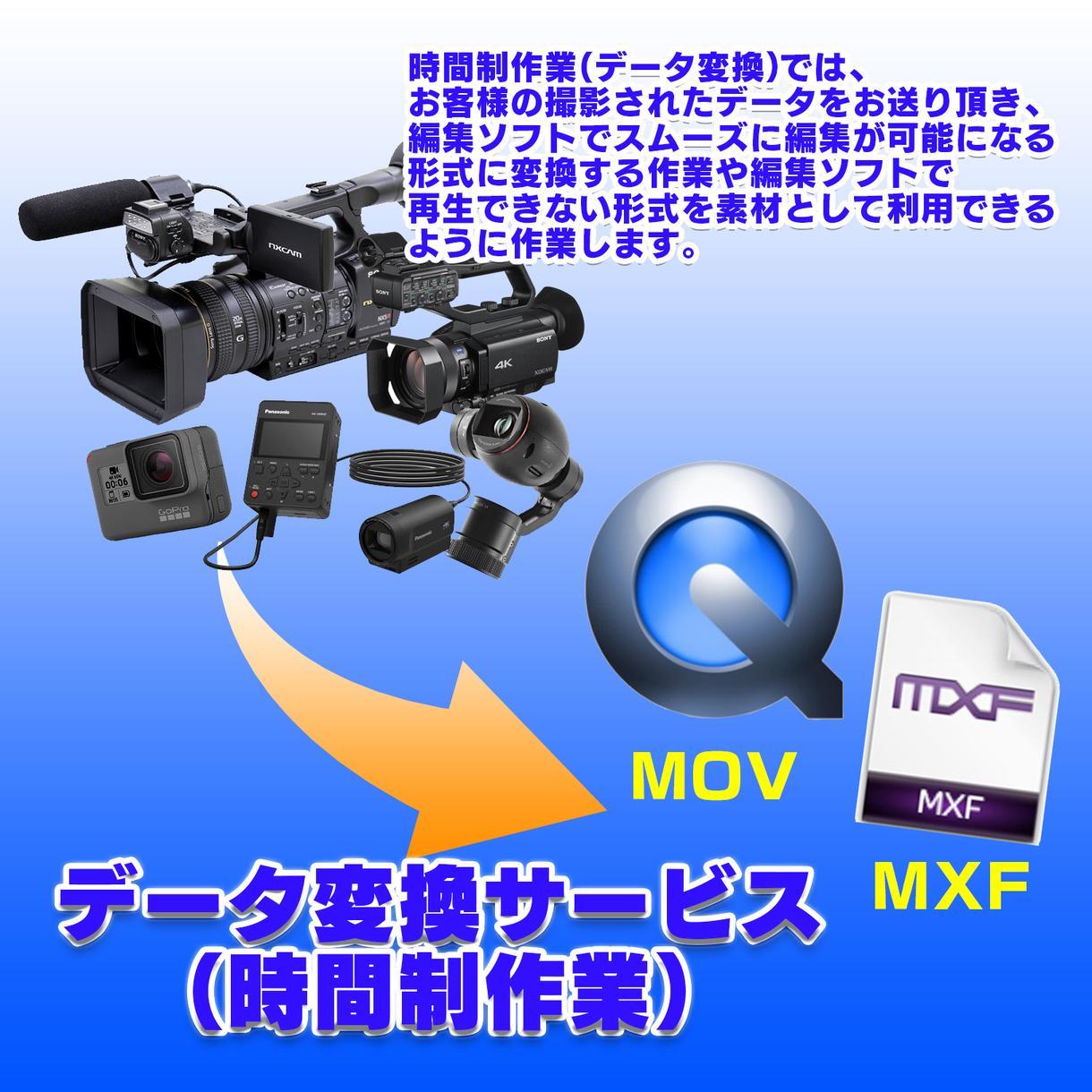 映像データの変換します お客様の撮影されたデータなどをご希望の形式に変換します!!