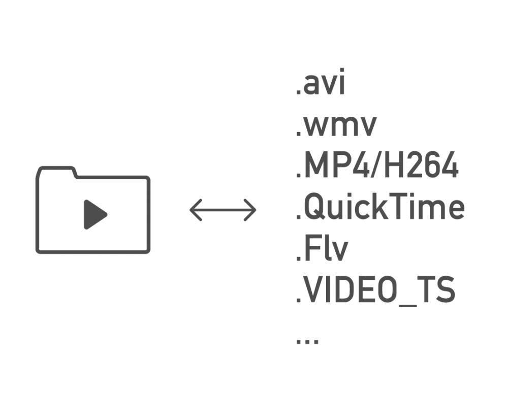 動画変換、ノイズ軽減いたします ノイズの軽減、手ぶれ補正、対応いたします!