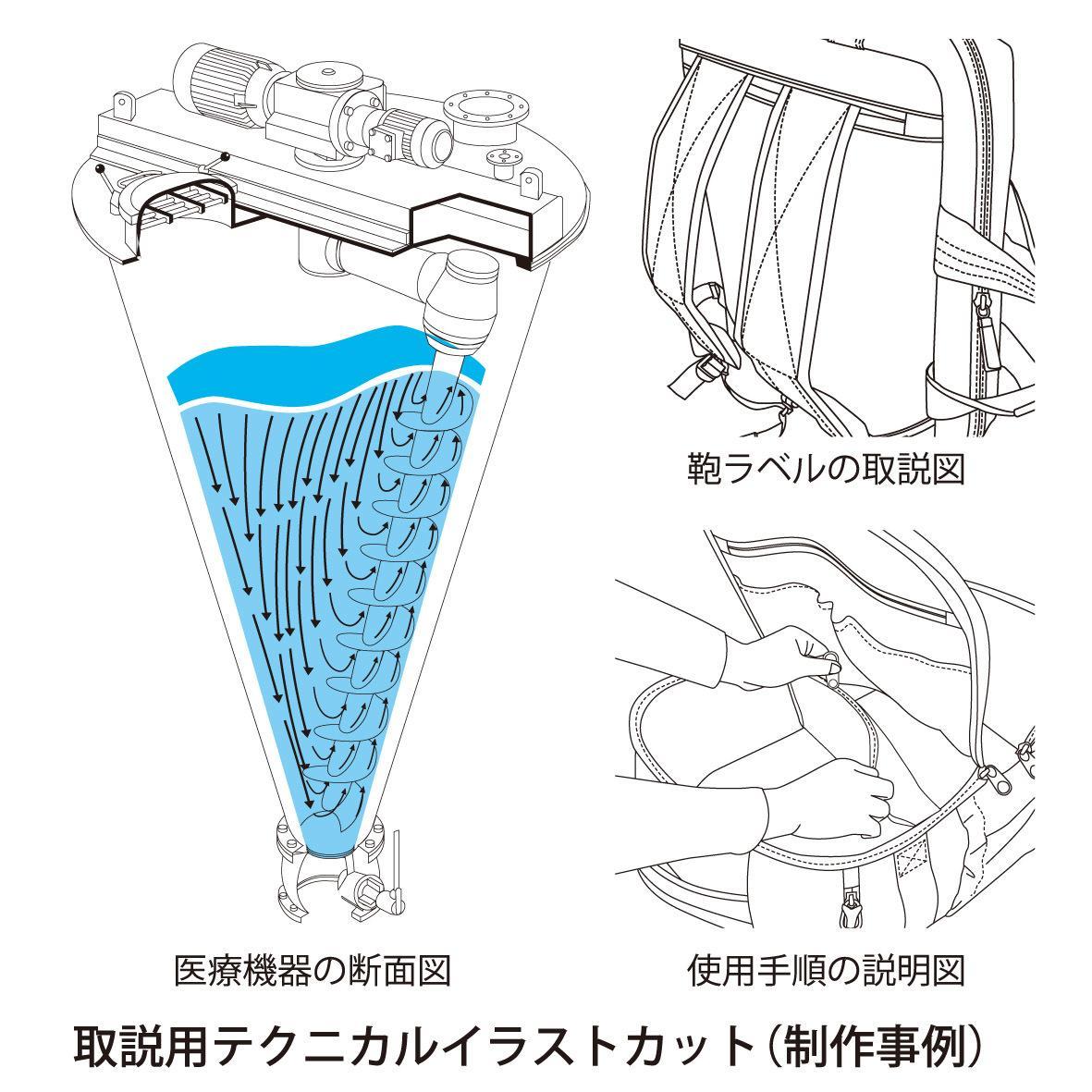 取説用テク二カルイラスト描きます 取扱説明書等に挿絵として描かれるテクニカルイラストです。