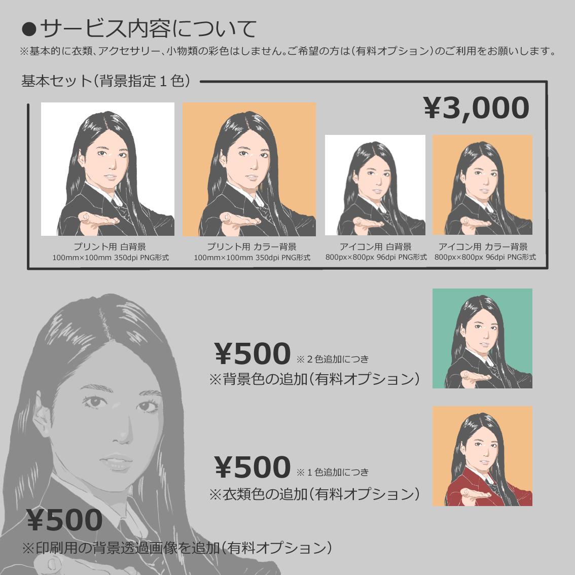 あなたの顔写真をセル画風イラストにアレンジします SNSアイコン、名刺、ポストカード等、使いかた色々!