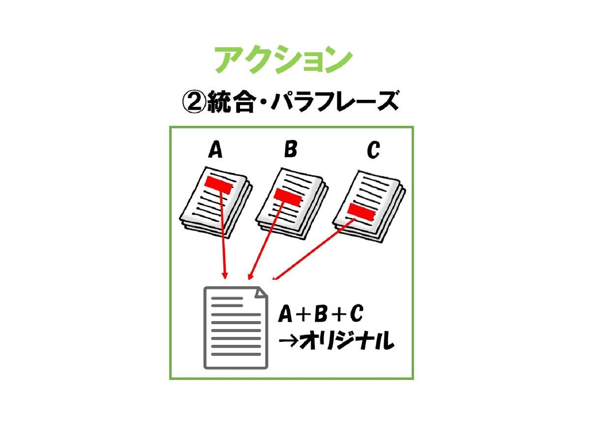 英語医学論文のパラフレーズ(言い換え)を考えます 英語医学論文作成のテクニックです イメージ1