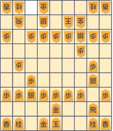 序盤力三段!速攻棒銀教えます 将棋ウォーズで三段にまで作戦勝ちできる棒銀を教えます イメージ1