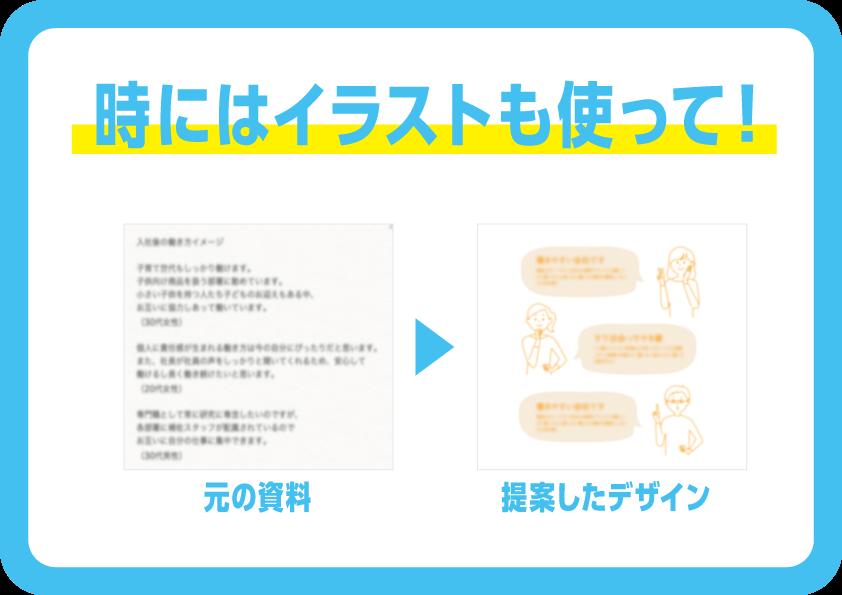 分かる•伝わる•まとまる図解デザインを提案します お客様に伝わる図解をプロがまとめます。