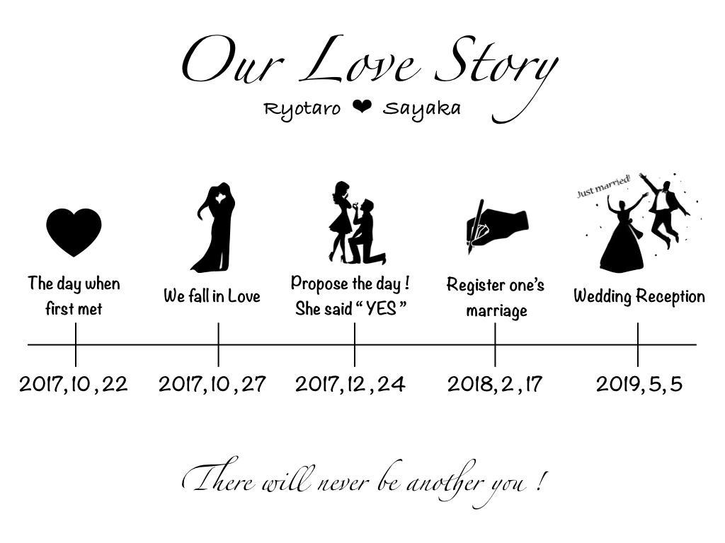 今話題の結婚式装飾LoveStoryをお作りします 受付やウェルカムスペースにお二人のLoveStoryを♡