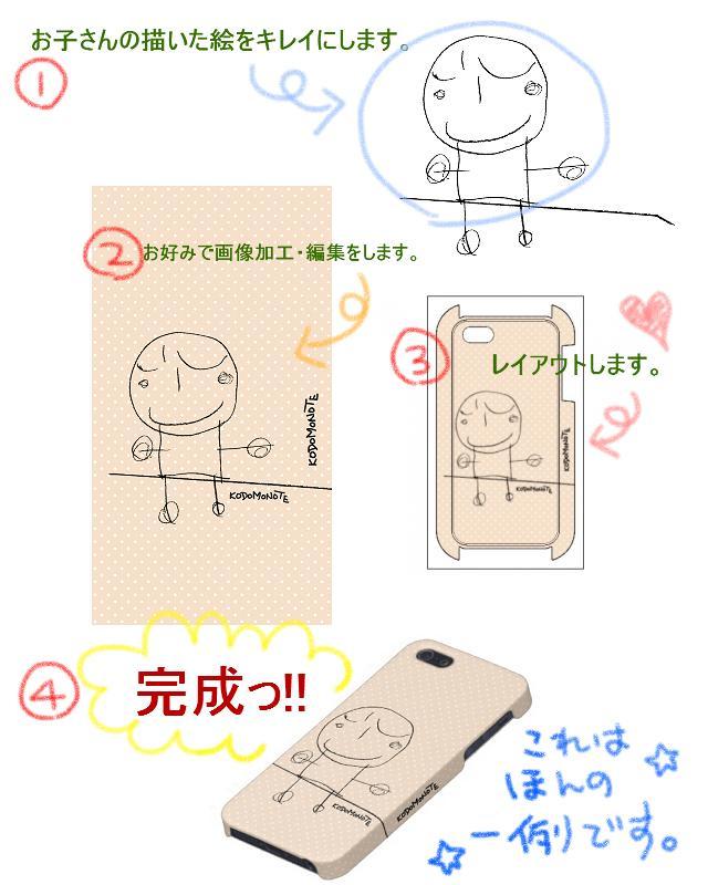 お子さんの描いた絵で、Tシャツやマグカップ、iphoneケースを作りませんか?
