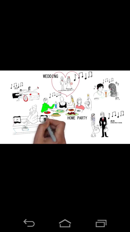 サービスor商品の紹介ムービーを制作します Scribe Video(ホワイトボードアニメーション)