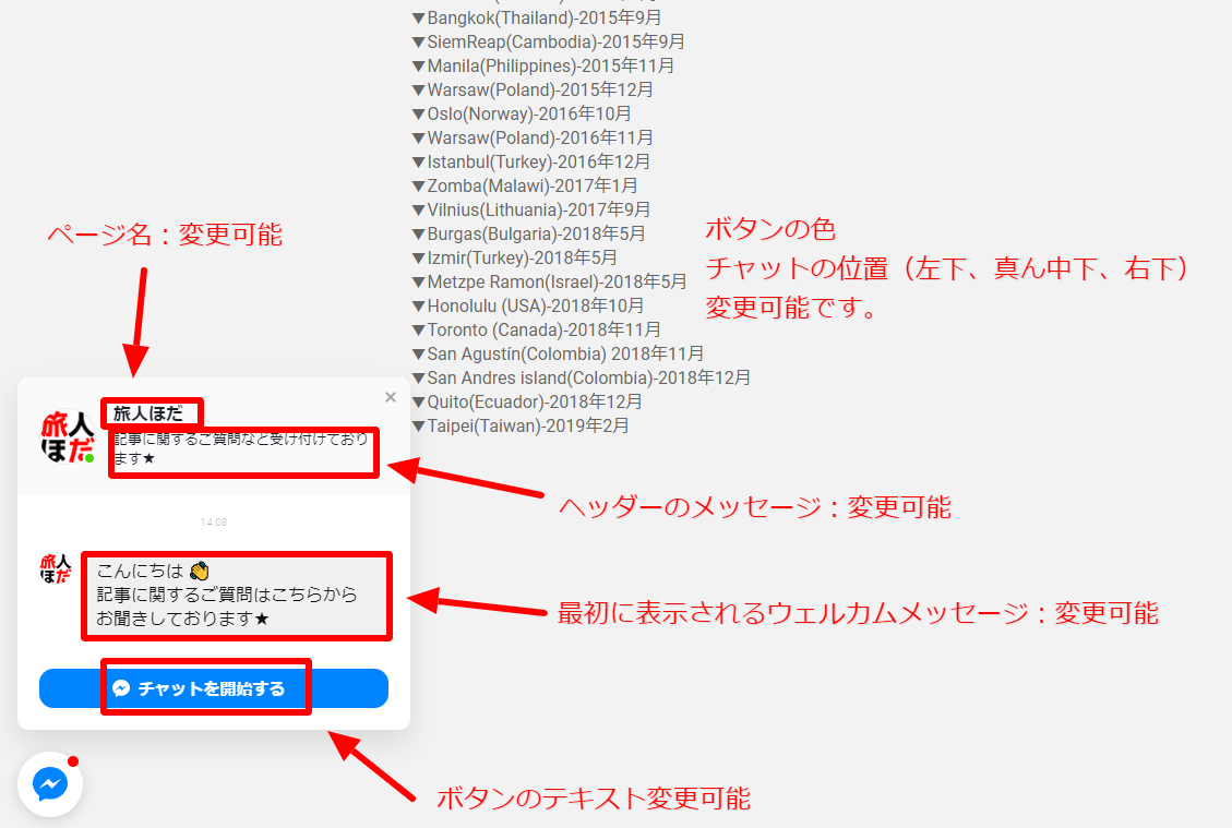 ウェブサイトにMessengerボタンを追加します サイトにメッセンジャーチャットを追加して問い合わせを増やそう