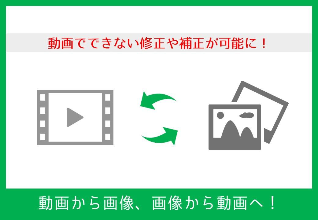 動画から画像へ、画像から動画へ変換します 動画を画像編集したい!というあなたへ