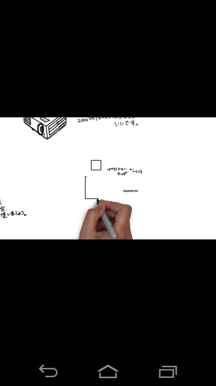 企業イメージ映像を制作します Scribe Video(ホワイトボードアニメーション)