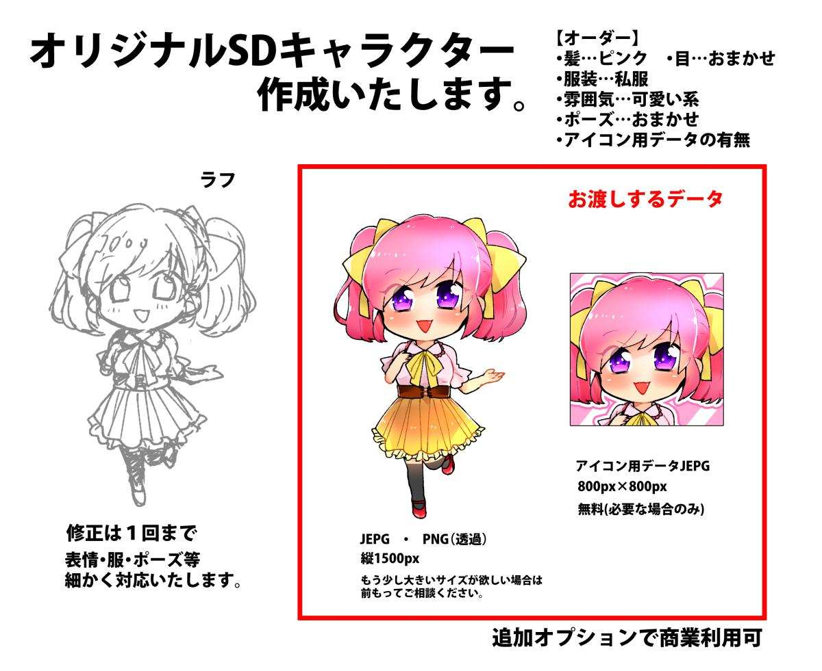 オリジナルSDキャラクター制作します あなただけのオリジナルのキャラクターがイラストに!