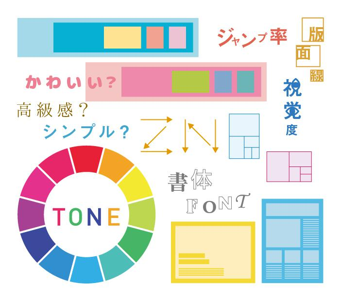 デザインのアドバイスします 目的別、テーマ・レイアウト・書体・色彩などのアドバイス