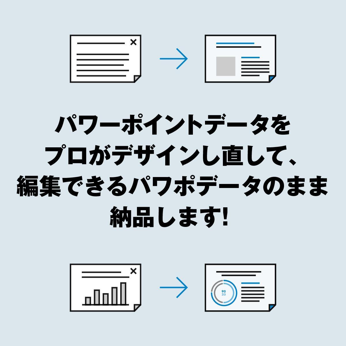 パワーポイントの資料データをプロがリデザインします 資料をプロがデザインし、編集可能なパワポデータで納品します イメージ1