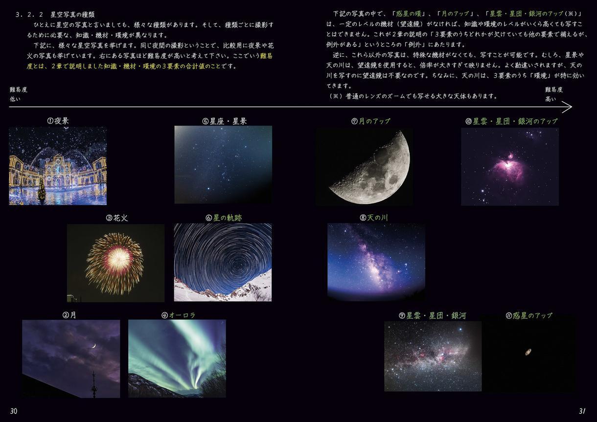 星空の綺麗な撮り方を教えます 「通話時間を短く!知識を最大に!」お教えします! イメージ1