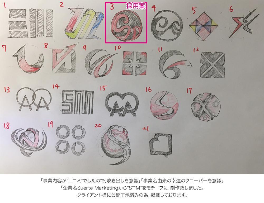 提案多数!AI納品!あなたの頭の中の想い形にします 人ともロゴとも一生付き合える、「ロゴ制作」を目指しています。