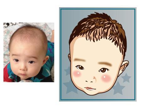 ディフォルメした似顔絵を描きます 子供のお誕生日のお祝い友人のお祝い