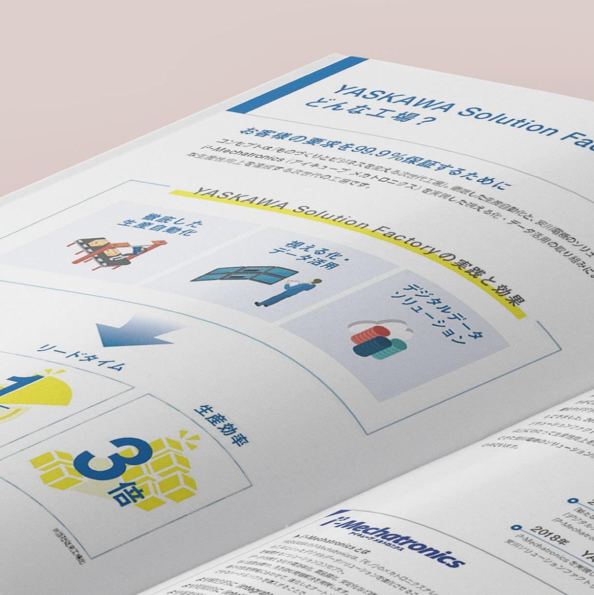 高品質な製品パンフレットを作成します 自社製品やサービスを分かりやすく紹介したい方へ