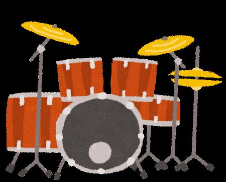 ドラム動画!曲を違和感なく簡単アレンジします 簡単に叩けるようにアレンジして実際に叩いた動画を送ります!