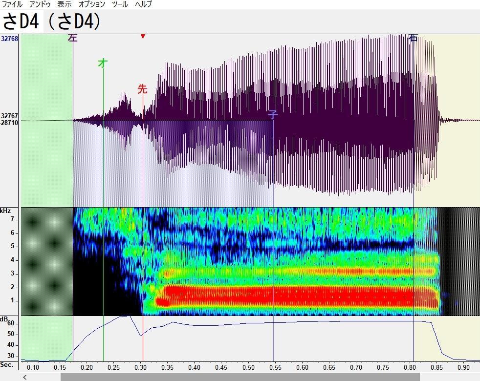 UTAU音源(単独音)の原音設定を行います ガイドBGM無し・メトロノーム不使用でもOK イメージ1