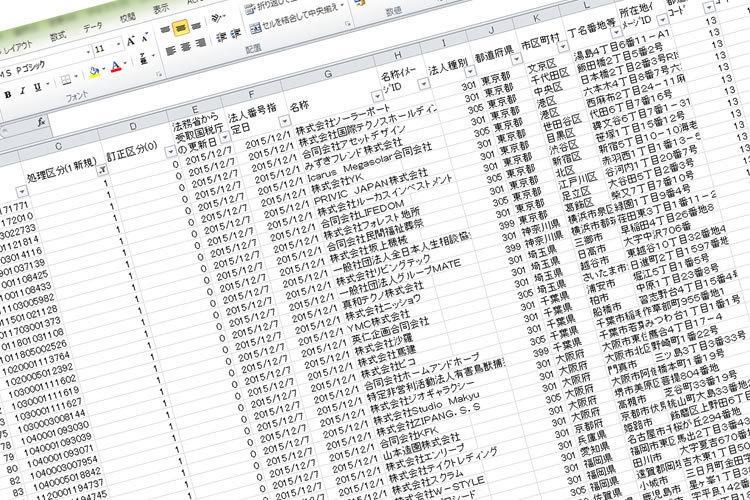 営業リスト格安作成! ■BtoB営業をお助けします 法人営業リストを必要としている方、ご希望条件で絞り作成! イメージ1