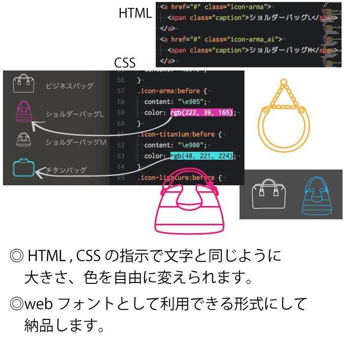 Webフォント(アイコン)を4つ作ります オリジナルのアイコンはサイトのレベルを確実に上げてくれます◎