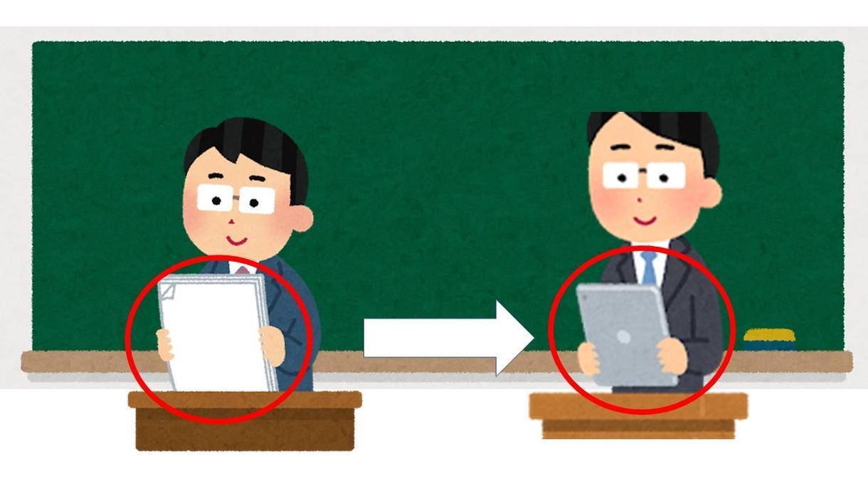 先生必見!! 手書きの資料をデジタル化します GIGAスクール、オンライン授業対応のお手伝いをします。 イメージ1