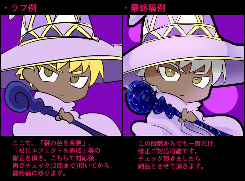 アイコンイラスト描きます SNS向けアイコン、ゆるSDからアニメ風まで!