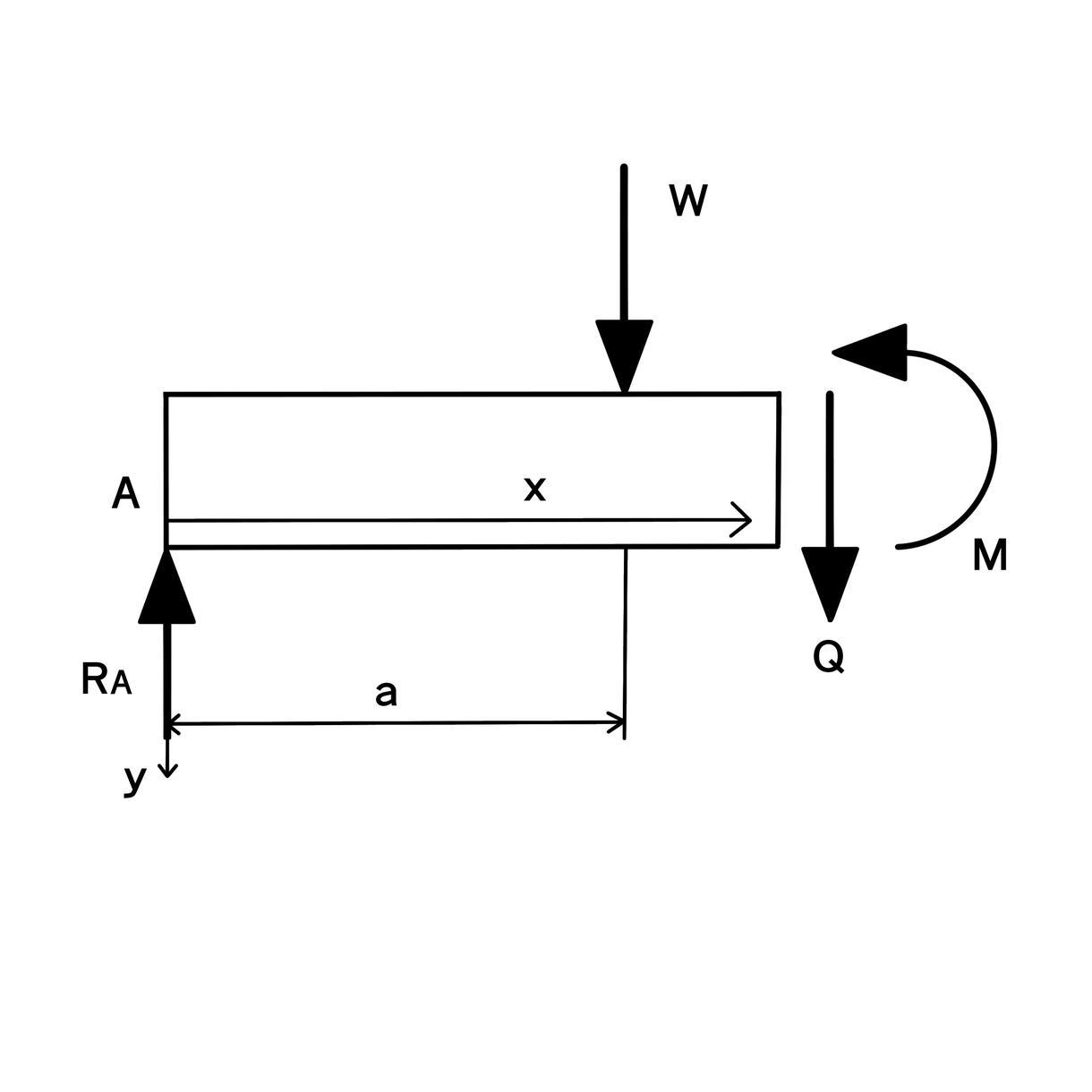 どんな図でも作成いたします レポートで使う実験装置の概略図、回路図、数学の問題用などなど