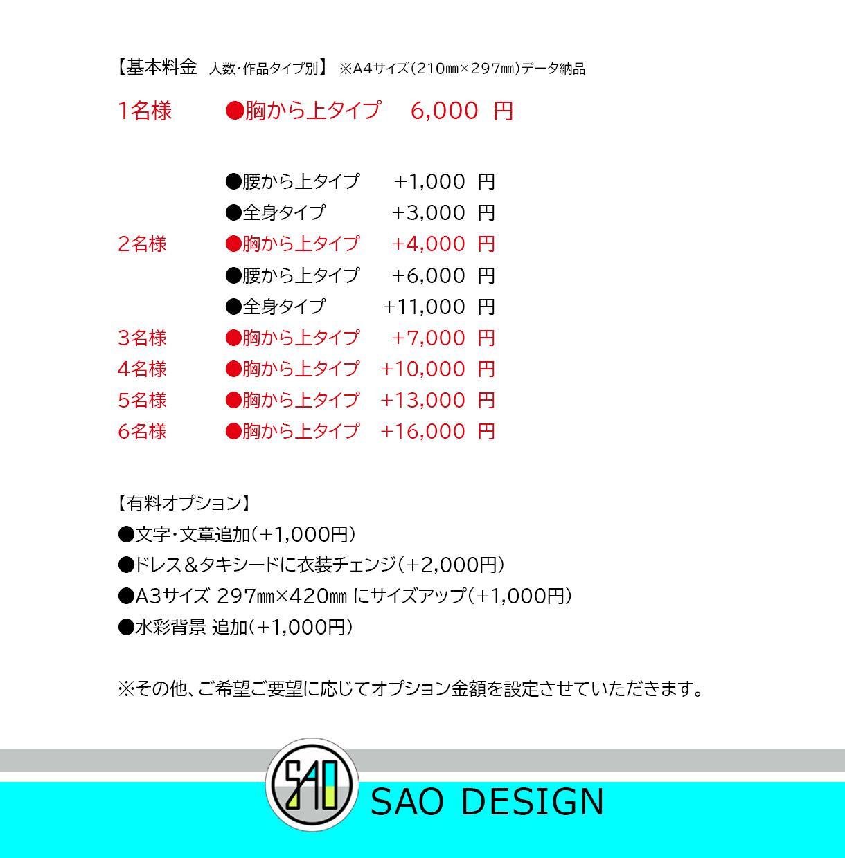 ナチュラル・レトロなウェルカムボード描きます テクスチャたっぷり!完全オリジナル☆2名様10000円~