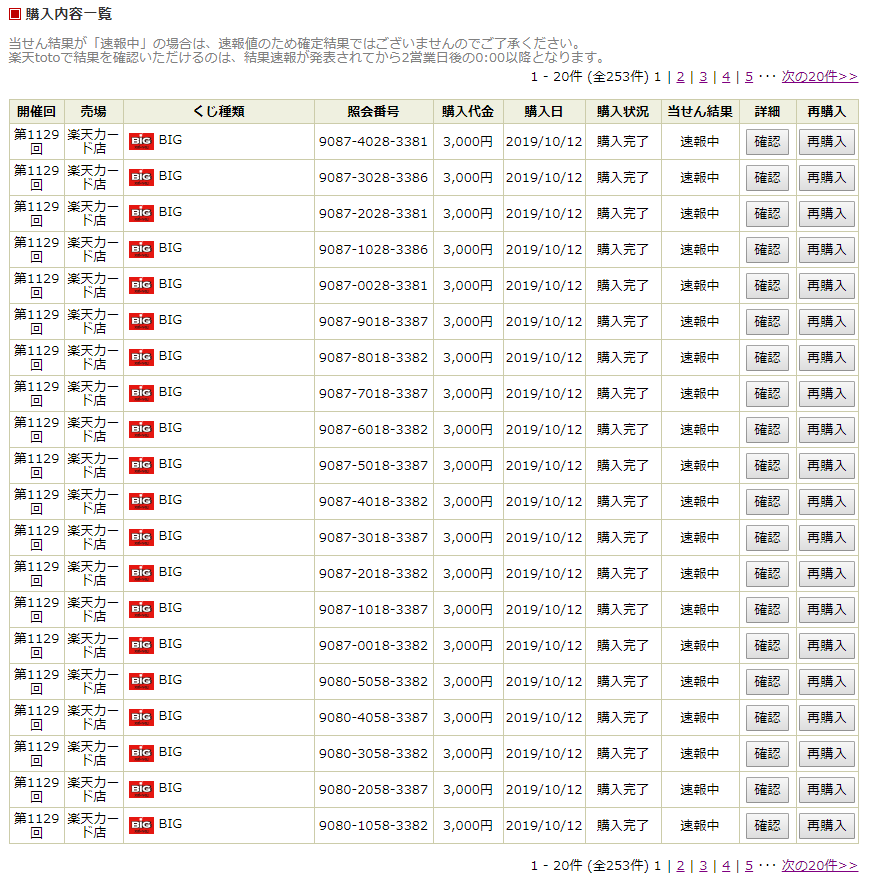 サッカーくじBIG2500口分の購入結果を教えます 55万円を投資した結果10万円以上の当選金が発生しました